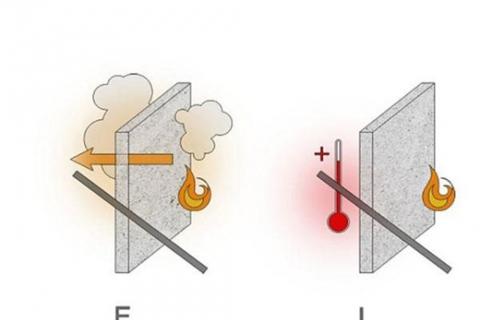 Tiêu chuẩn EI trong chống cháy là gì?